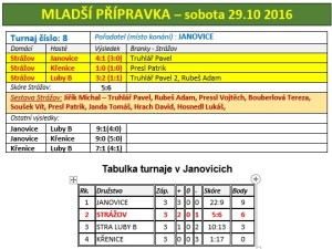 mp-29_10_janovice